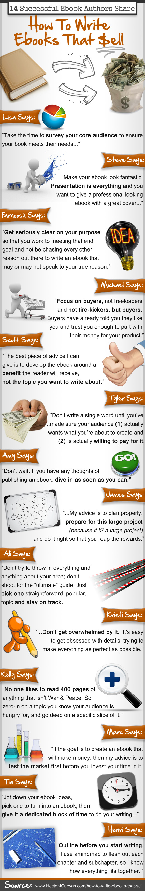 14 Ebook Authors Reveal How To Write Ebooks That Sell - Infographic